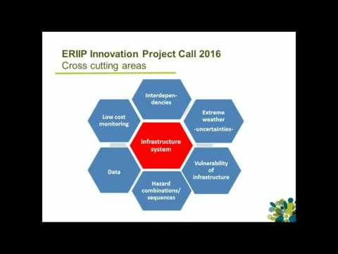 Environmental Risk To Infrastructure Innovation Programme –