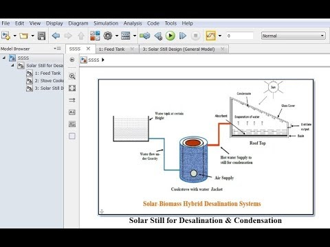 REDS Library: 18. Solar Still with Waste Heat Matlab/Simulink Model