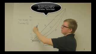 Lorenz Curve Example Problem