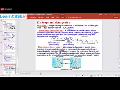 Soaps And Detergents - Carbon And Its Compounds - CBSE Class 10 Science