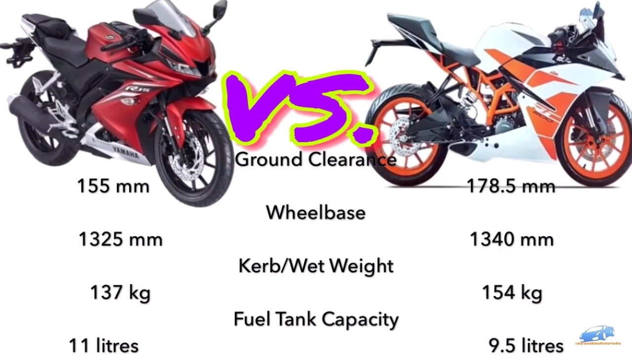 R15 v3 weight in kg