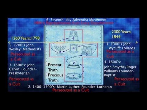 Blueprint of Redemption (Ivor Myers)