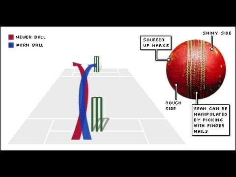Concept Of Reverse Swing Bowling Technique Part One