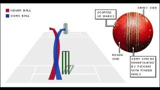 Concept of Reverse Swing Bowling Technique - (Part One) - By Rushi