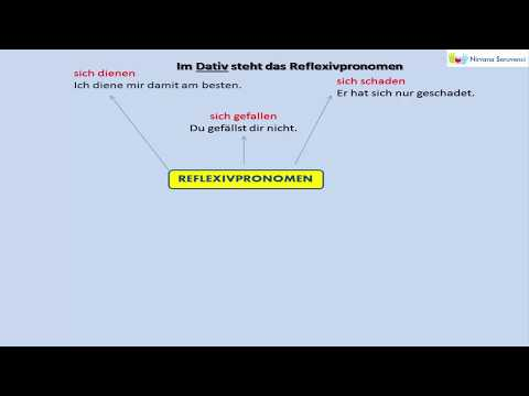 reflexive verben deutsch lernen deutsche grammatik youtube. Black Bedroom Furniture Sets. Home Design Ideas