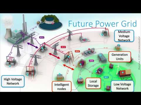 Overview of electric power systems - Sustainable Energy - TU Delft