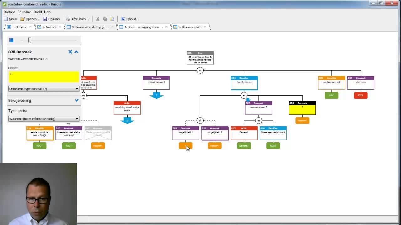 Introductie Raadix RCA software - Hadrion