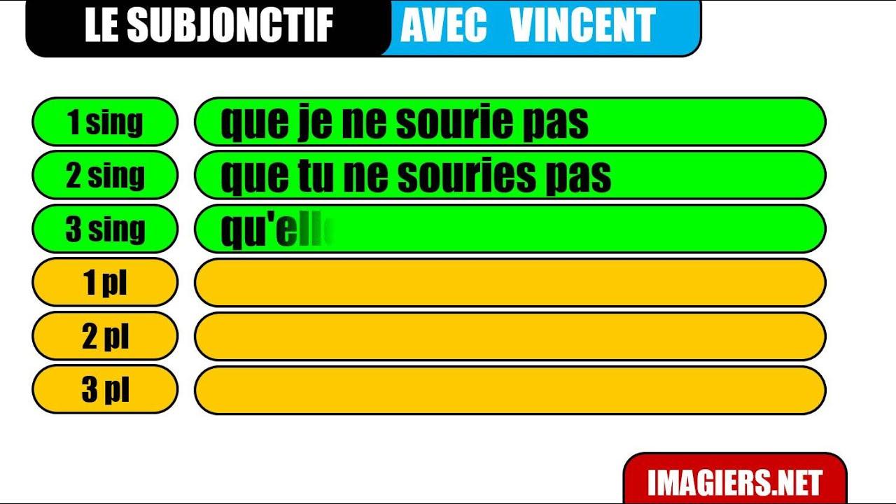 lær fransk på nettet