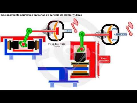 Frenos hidráulicos y frenos neumáticos (8/10)