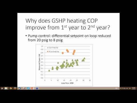 GEO WEBINAR - Geothermal Heat Pumps vs Variable Refrigerant Flow Systems