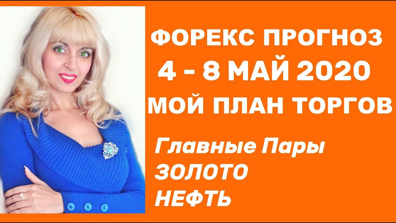 торги золото форекс 23.04.2016 прогноз