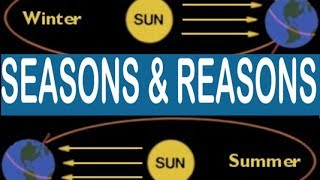 Why Seasons Change - Reasons for Seasons for Kids
