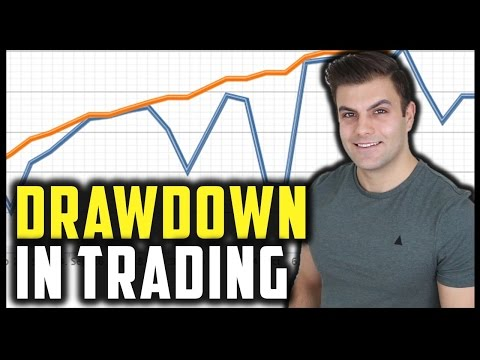 DRAWDOWN IN FOREX TRADING (Risk / Money Management / Behavioural Economics)