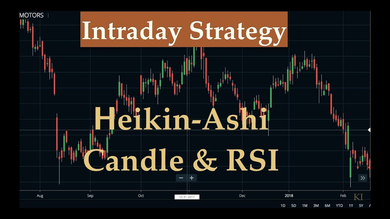 HOW TO USE HEIKIN ASHI TRADING STRATEGY ? INTRADAY TRADING TIPS