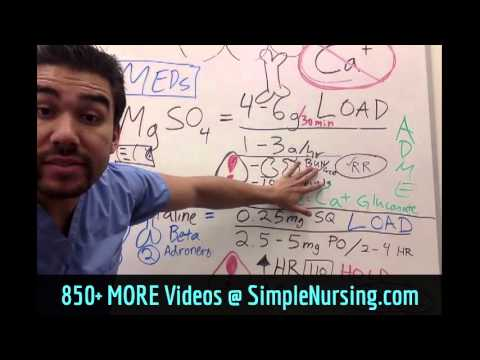 Preterm Labor Pharmacology Drugs Nursing *Part 2*