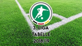 3. Liga Saisonprognose | Tabelle 2018/19