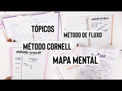 Os 4 melhores métodos de anotação! | Ana's Studies