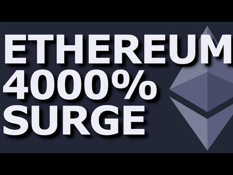Ethereum DeFi Explosion, 2020 Bull Market, Euro Coin, Bitcoin Movement & Reddit + Ethereum