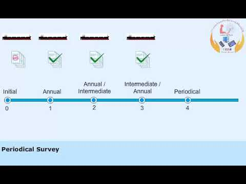 survey and certification