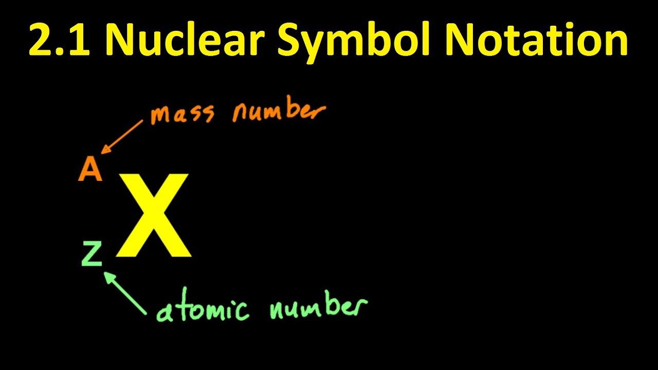 21 Nuclear Symbol Equations Sl Ib Chemistry Youtube