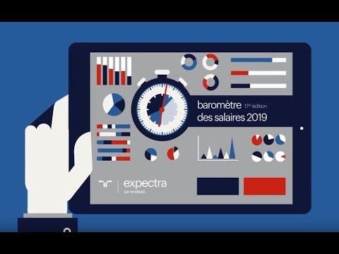 Baromètre des salaires cadres 2019