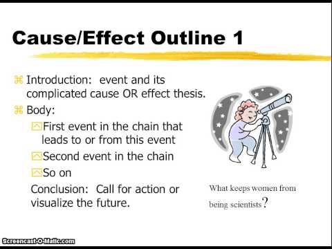 Cause/Effect Essay 3 Options