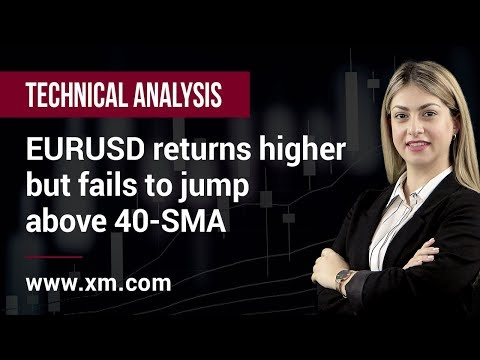 Technical Analysis: 13/05/2019 - EURUSD returns higher but fails to jump above 40-SMA