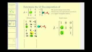 LU Decomposition - Shortcut Method