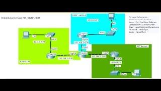 Redistribution Process Between RIP, OSPF, EIGRP (Part-2)