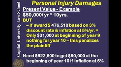Remedies Video Lecture 4 - Personal Injury Damages