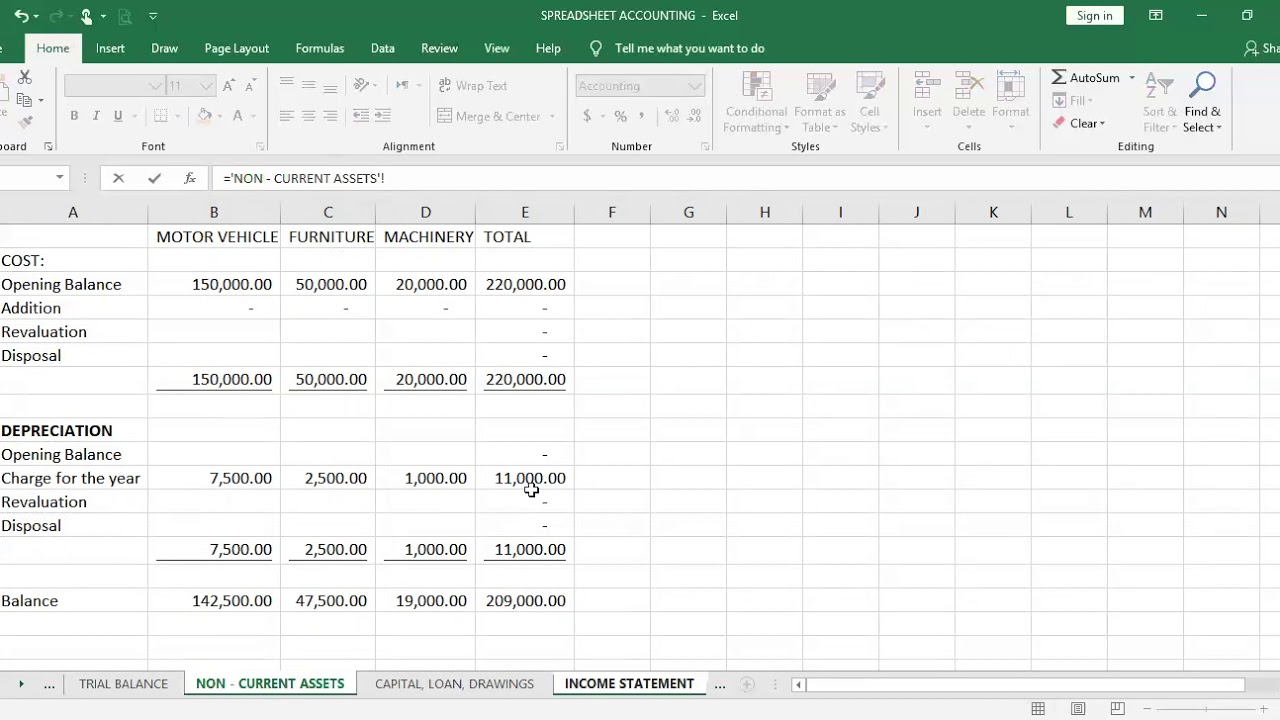 HOW TO DESIGN INCOME STATEMENT AND STATEMENT OF FINANCIAL ...