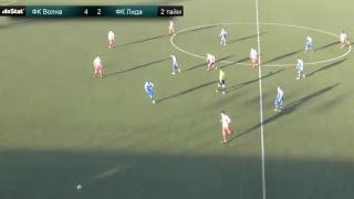 Volna vs Lida full match
