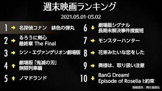 『名探偵コナン 緋色の弾丸』が3週連続1位! 先週末の映画ランキング2021.05.01-05.02