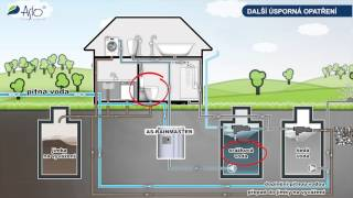 Dům bez napojení na kanalizaci