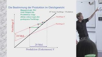Der Multiplikator: Allgemeine Erklärung (12.4)