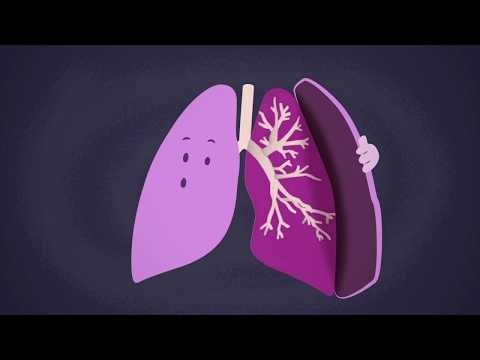 Как заболевают астмой