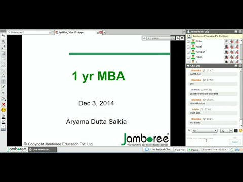 1 year MBA. Is it right for you?