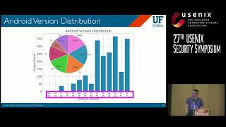 USENIX Security '18 - ATtention Spanned: Comprehensive Vulnerability Analysis of AT Commands... thumbnail