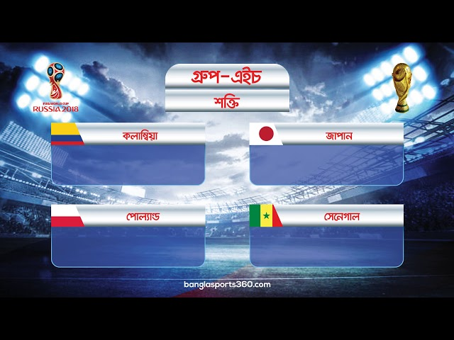 FIFA World Cup_Group Analysis_Group H