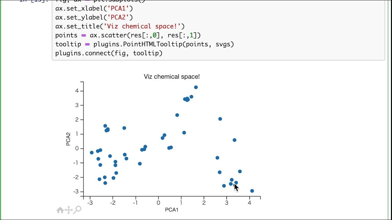 Plot Chemical space with d3js based library #RDKit