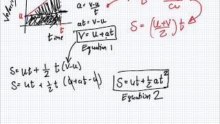 Physics | 1819 Intake 1 | Lecture | The (Kinematic) Equations of Motion
