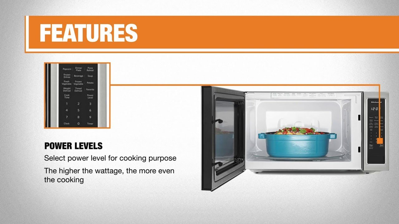 types of microwaves the home depot