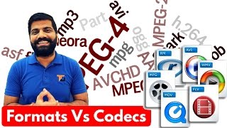 Video Codec & Formats  Mp4, Avi, Mkv, Wmv, Mov, Avchd Explained