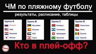 ЧМ по пляжному футболу Определены все участники плей офф Таблицы результаты расписание 1 4