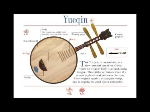 A to Z of Musical INstruments: Y and Z
