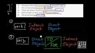 Direct vs Indirect Object - прямое и косвенное дополнение
