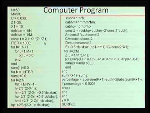 Reynolds equation wiki