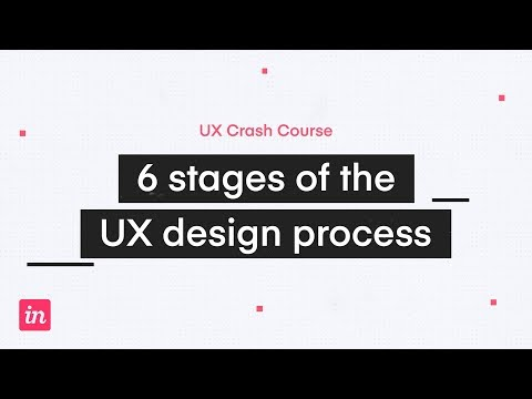 What is the UX design process? (2019)