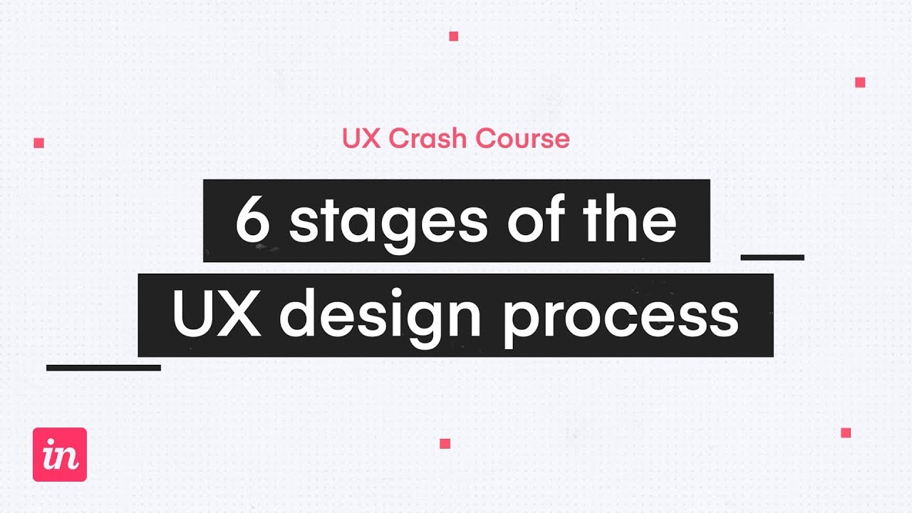 What Is The Ux Design Process 2019 Youtube