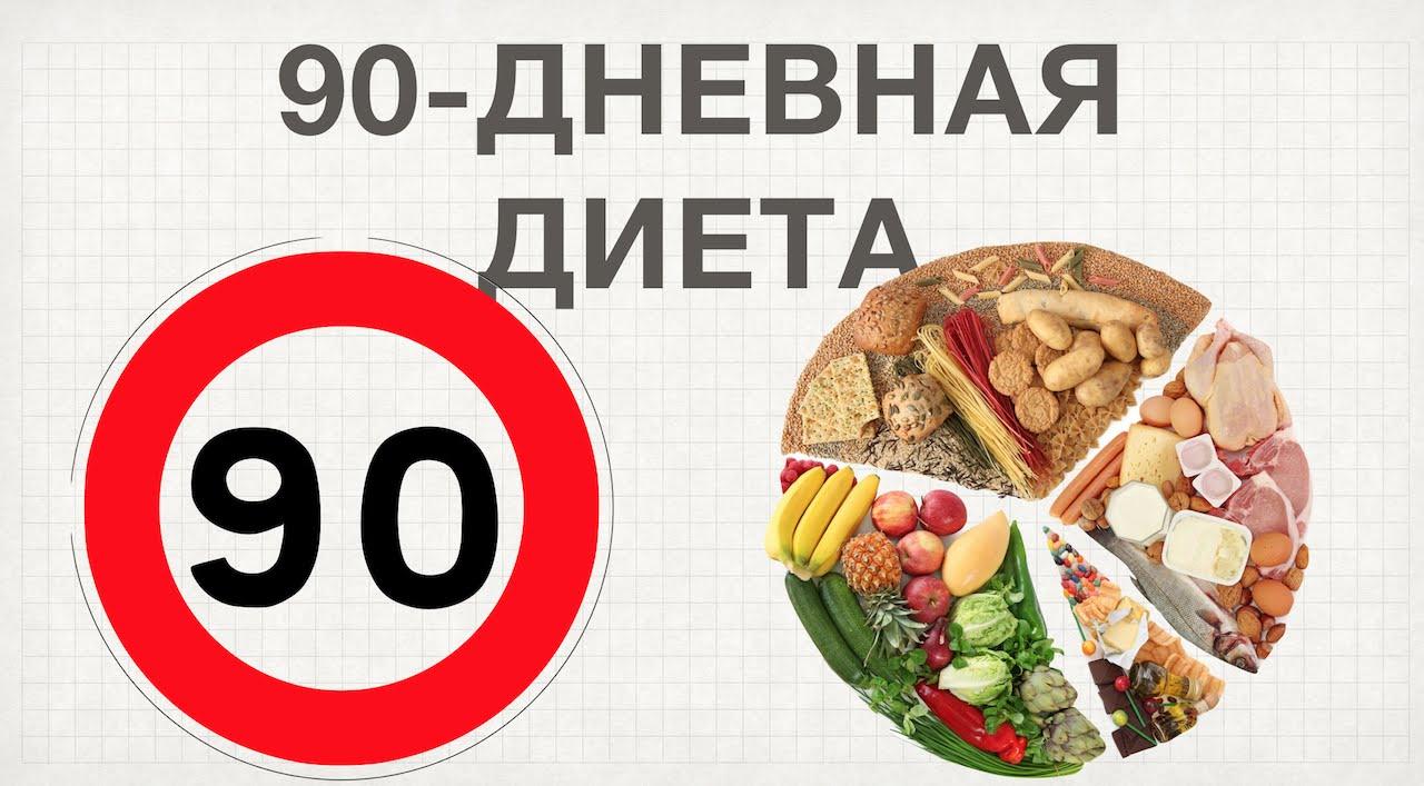 Меню раздельного питания на диете в 90 дней, диета 90 дней.